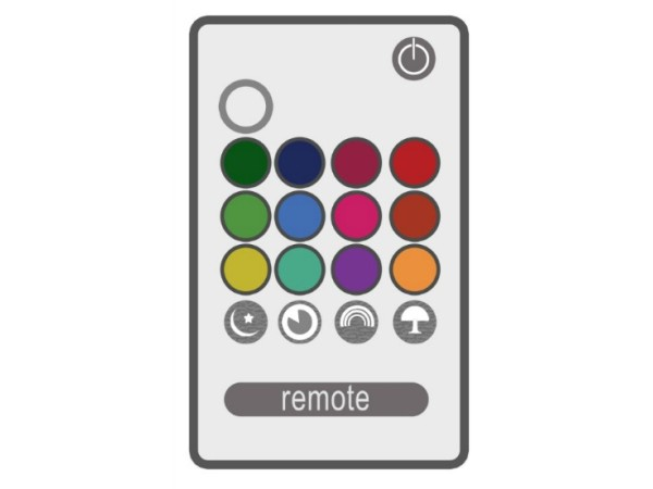 Aloka - Remote Only